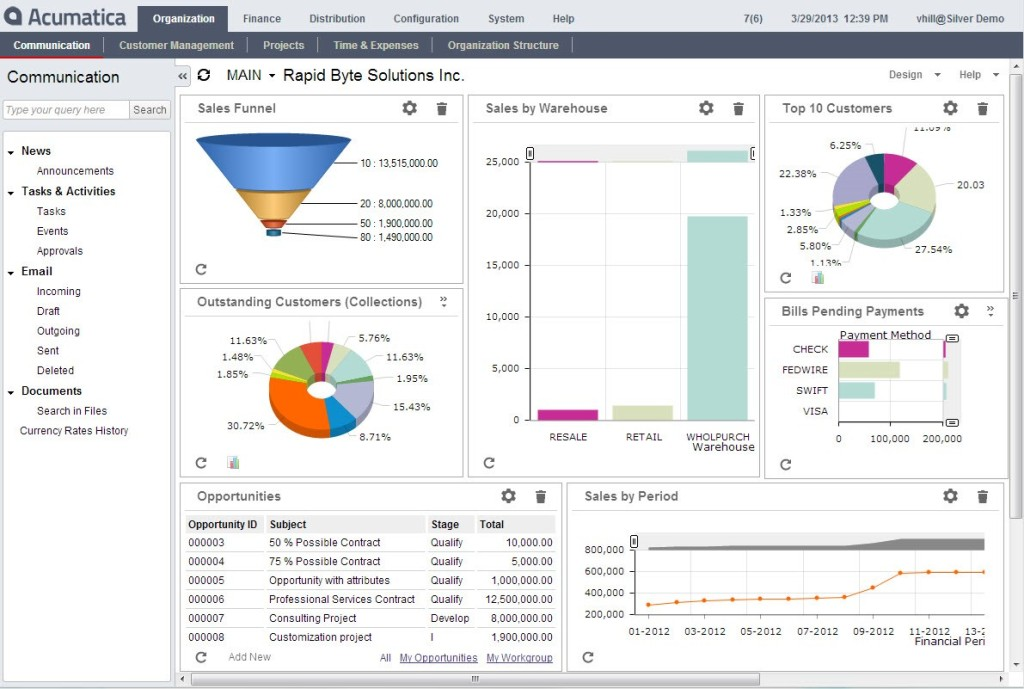 Acumatica ERP Demo - Dashboard